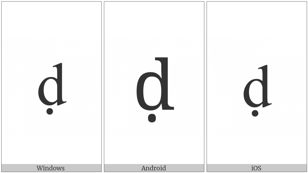 Latin Small Letter D With Dot Below on various operating systems