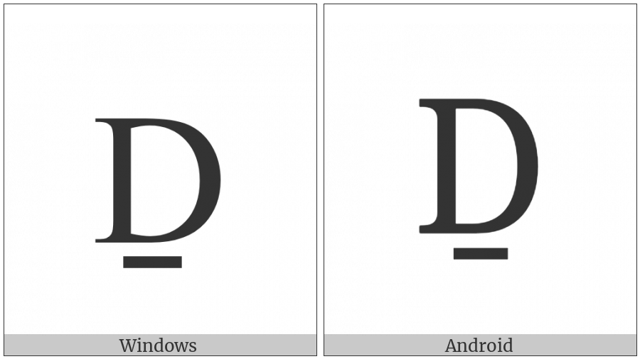 Latin Capital Letter D With Line Below on various operating systems