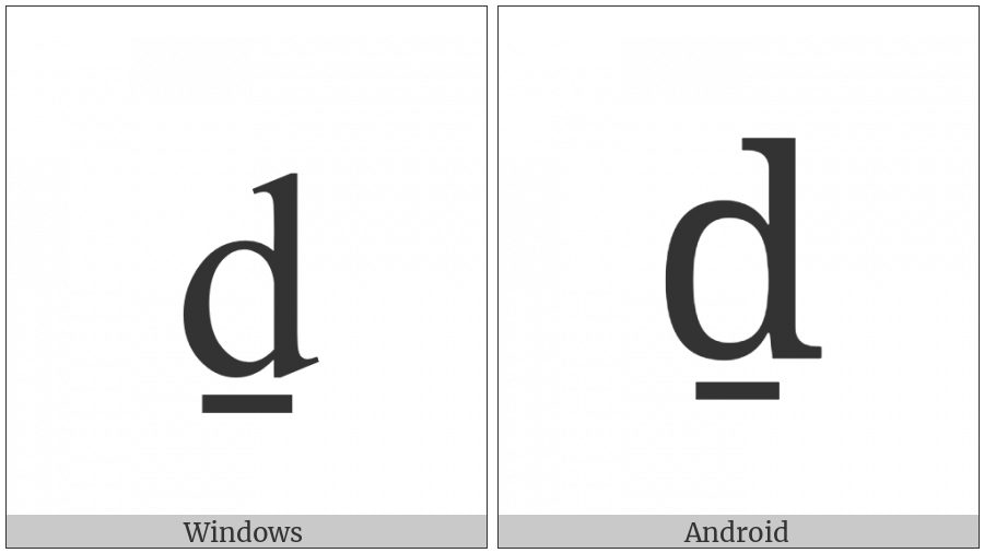 Latin Small Letter D With Line Below on various operating systems