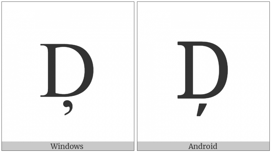 Latin Capital Letter D With Cedilla on various operating systems