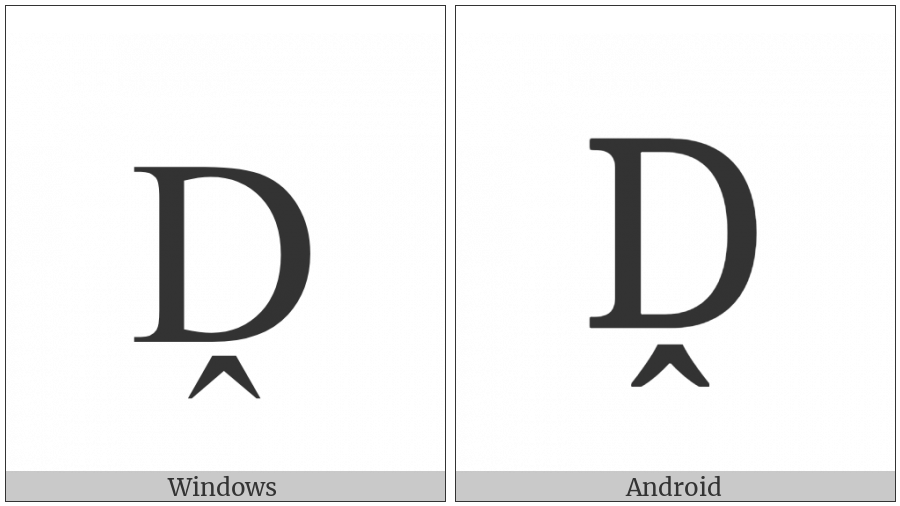 Latin Capital Letter D With Circumflex Below on various operating systems