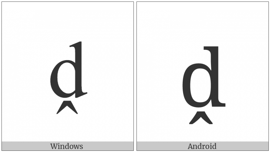 Latin Small Letter D With Circumflex Below on various operating systems