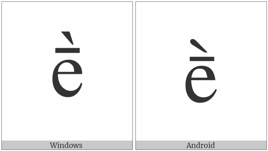 Latin Small Letter E With Macron And Grave on various operating systems