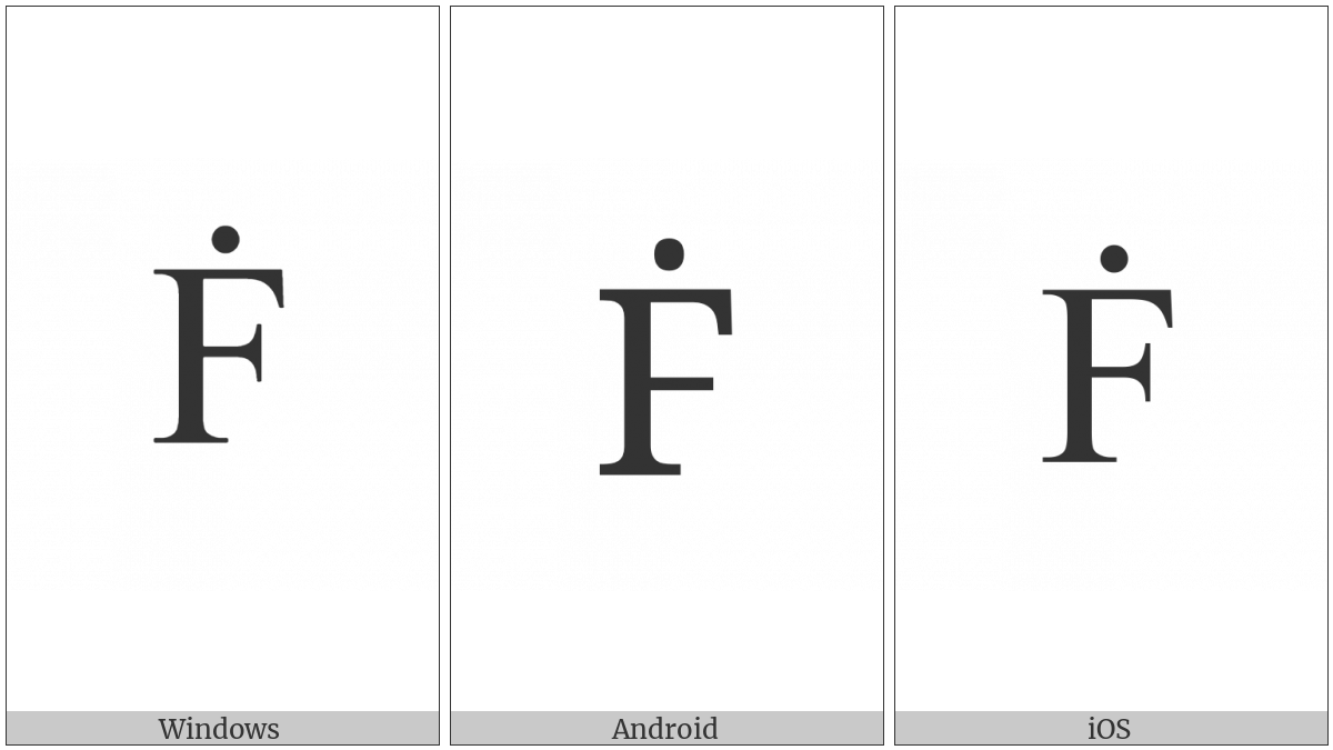 Latin Capital Letter F With Dot Above on various operating systems