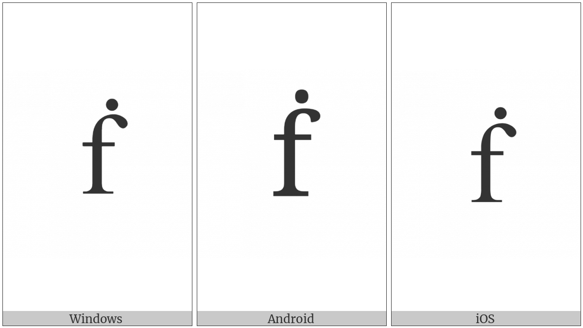 Latin Small Letter F With Dot Above on various operating systems