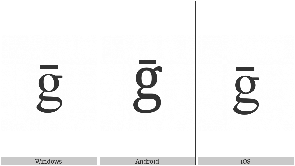 Latin Small Letter G With Macron on various operating systems
