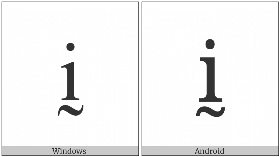 Latin Small Letter I With Tilde Below on various operating systems