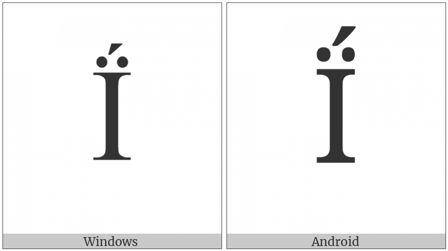 Latin Capital Letter I With Diaeresis And Acute on various operating systems
