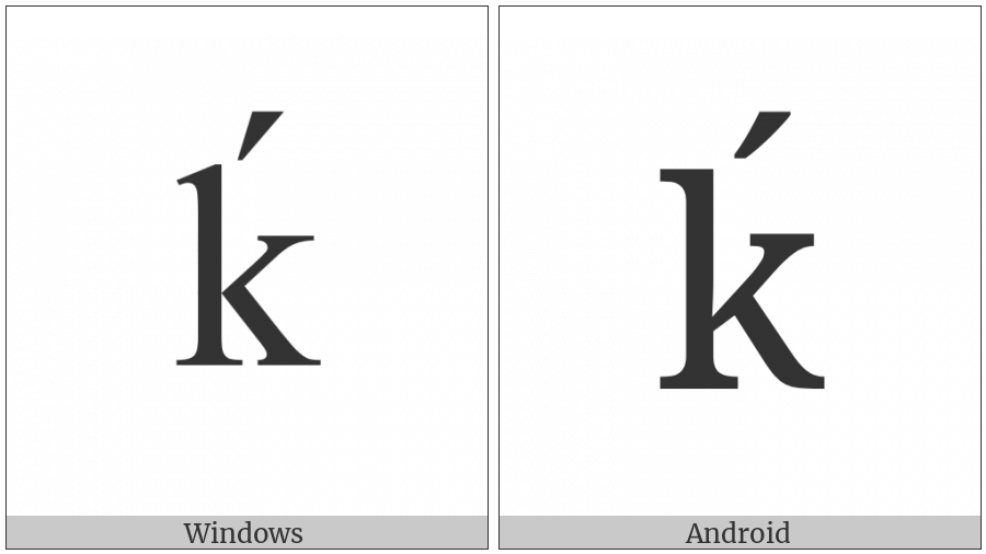 Latin Small Letter K With Acute on various operating systems