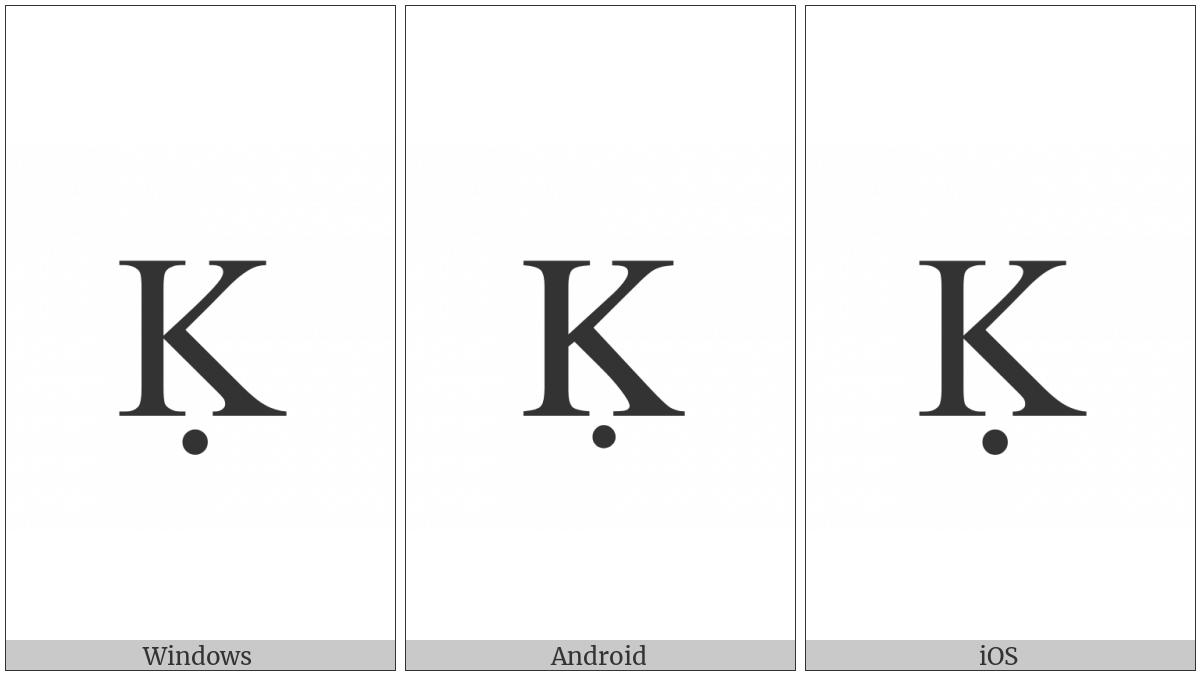 Latin Capital Letter K With Dot Below on various operating systems