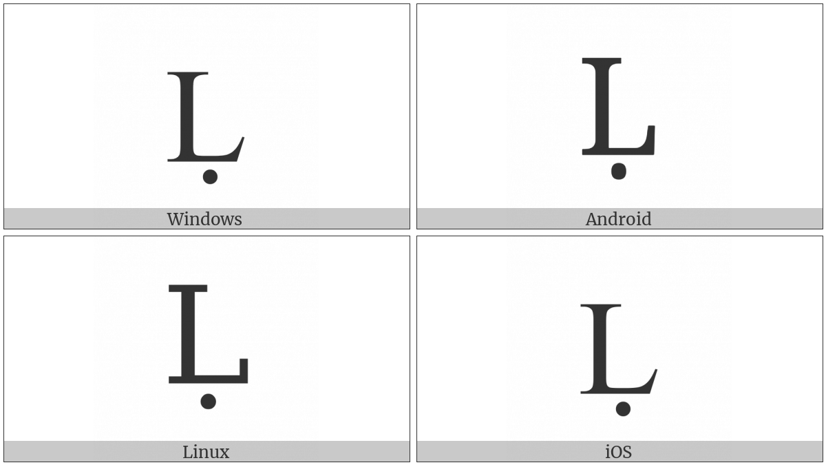Latin Capital Letter L With Dot Below on various operating systems