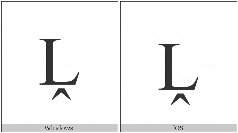 Latin Capital Letter L With Circumflex Below on various operating systems