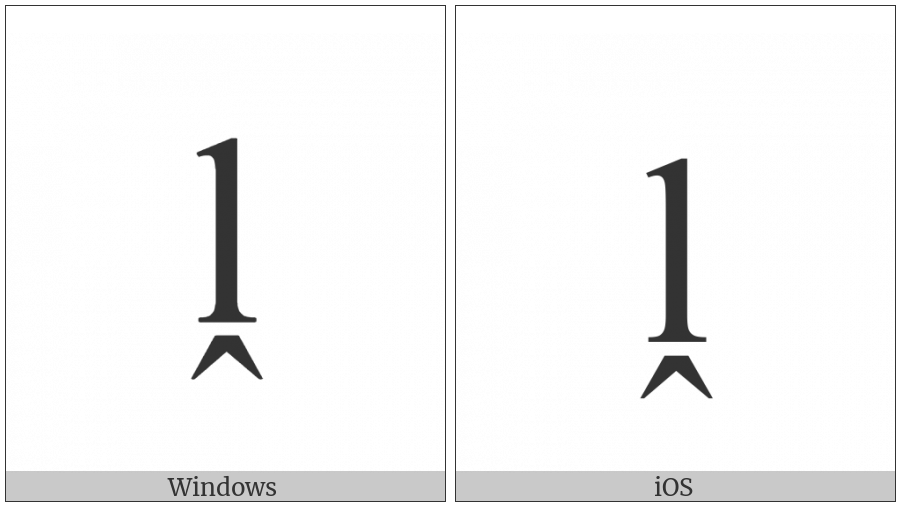 Latin Small Letter L With Circumflex Below on various operating systems