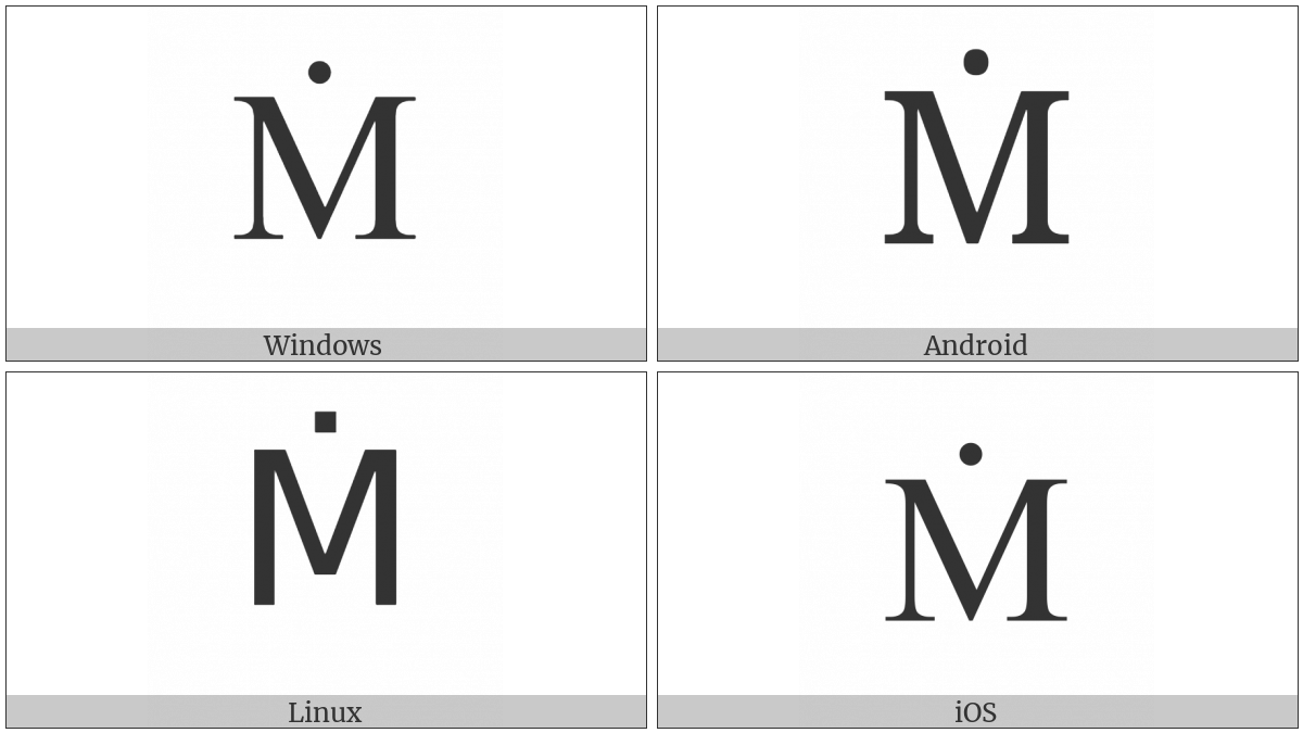 Latin Capital Letter M With Dot Above on various operating systems