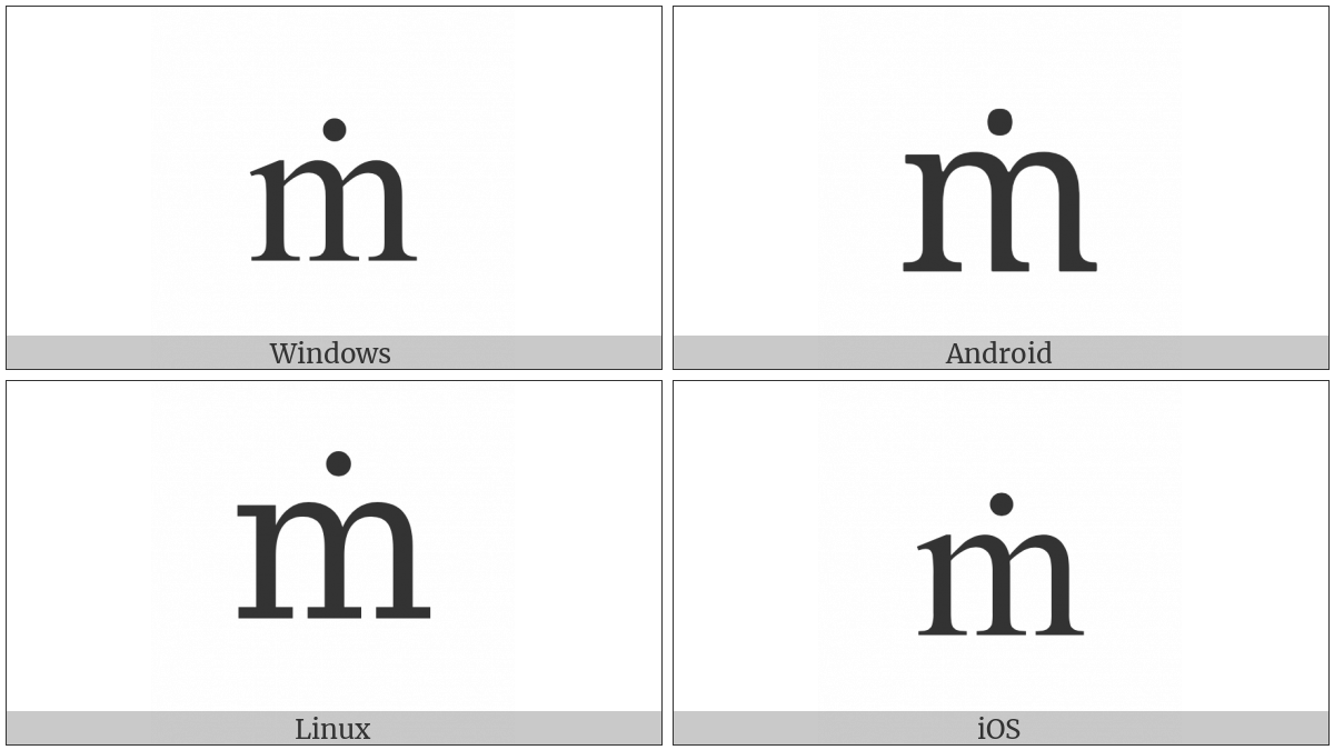 Latin Small Letter M With Dot Above on various operating systems