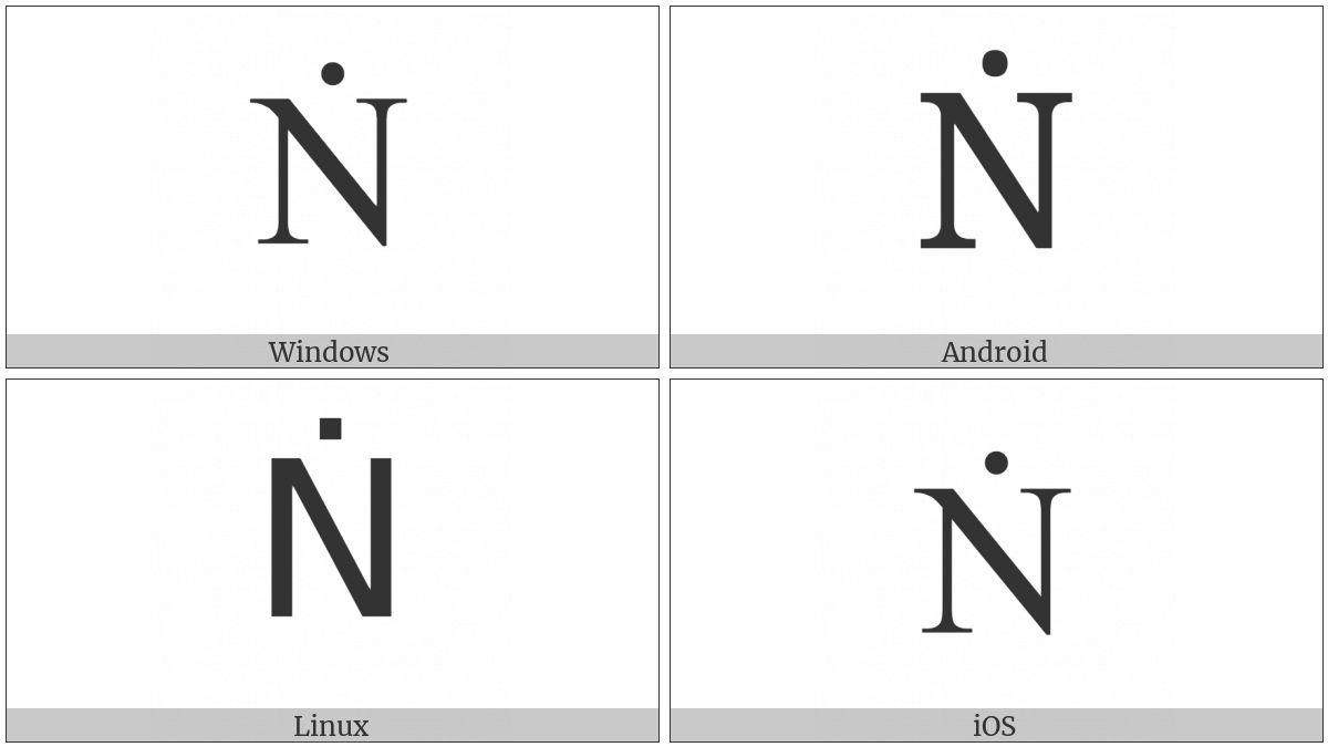 Latin Capital Letter N With Dot Above on various operating systems