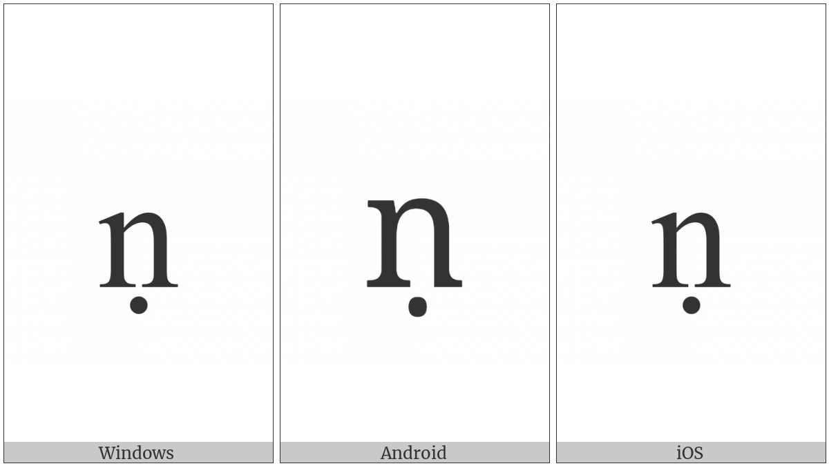Latin Small Letter N With Dot Below on various operating systems