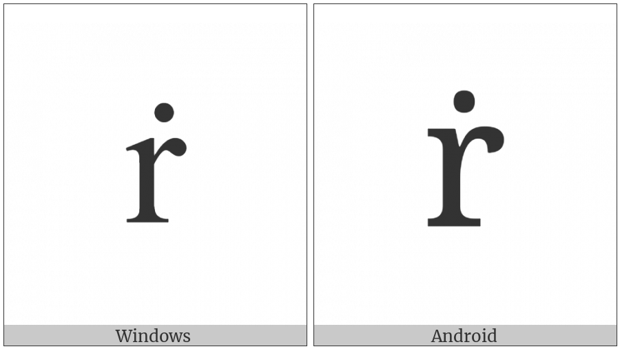 Latin Small Letter R With Dot Above on various operating systems