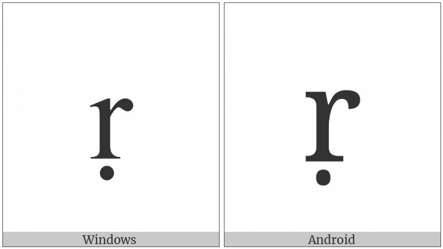 Latin Small Letter R With Dot Below on various operating systems