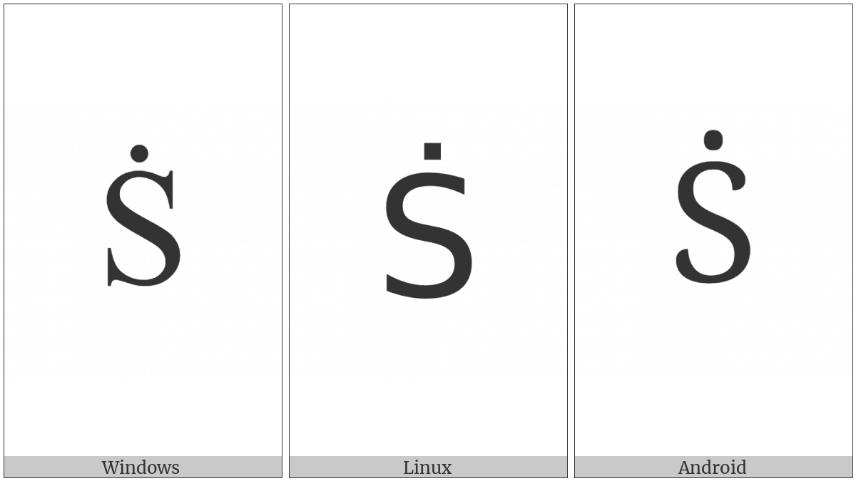 Latin Capital Letter S With Dot Above on various operating systems