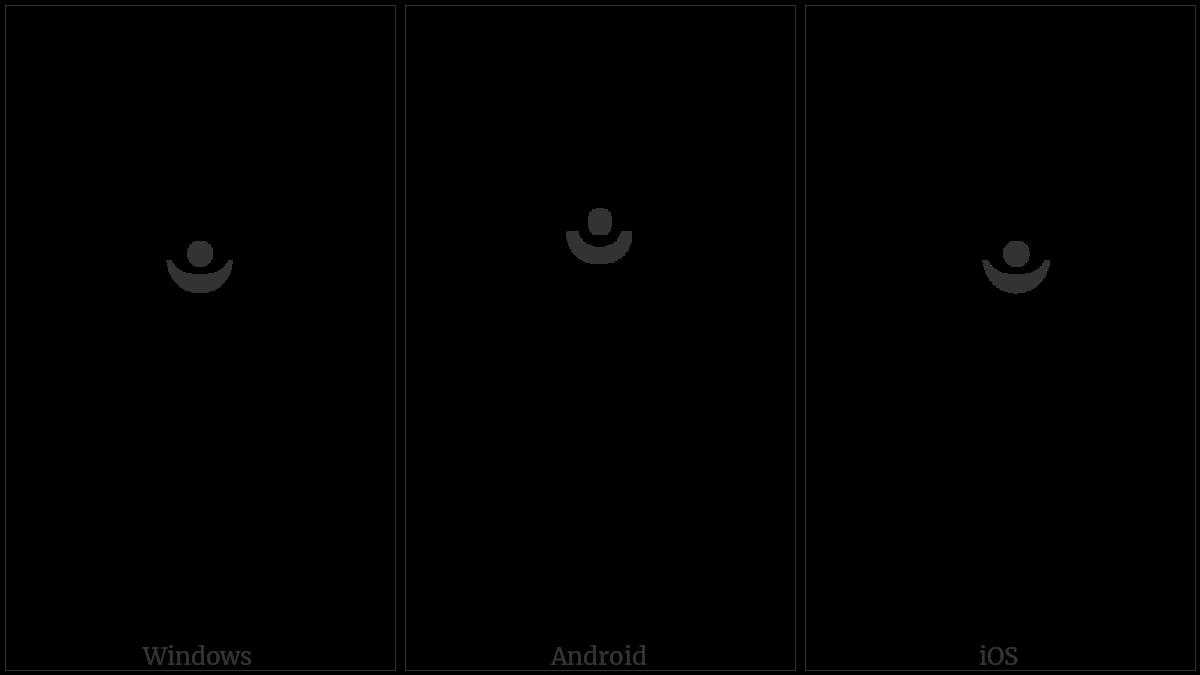 COMBINING CANDRABINDU utf-8 character