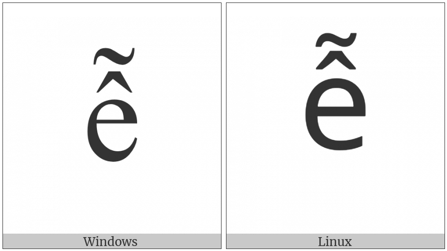 Latin Small Letter E With Circumflex And Tilde on various operating systems
