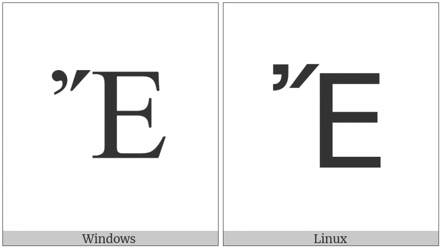 Greek Capital Letter Epsilon With Psili And Oxia on various operating systems