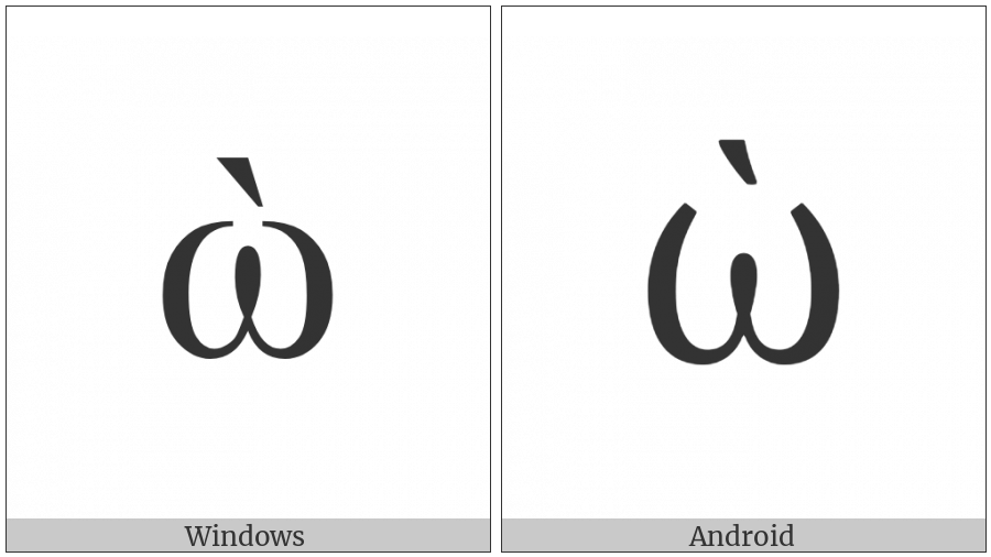 Greek Small Letter Omega With Varia on various operating systems