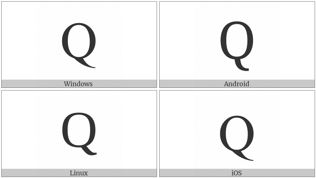 Latin Capital Letter Q on various operating systems