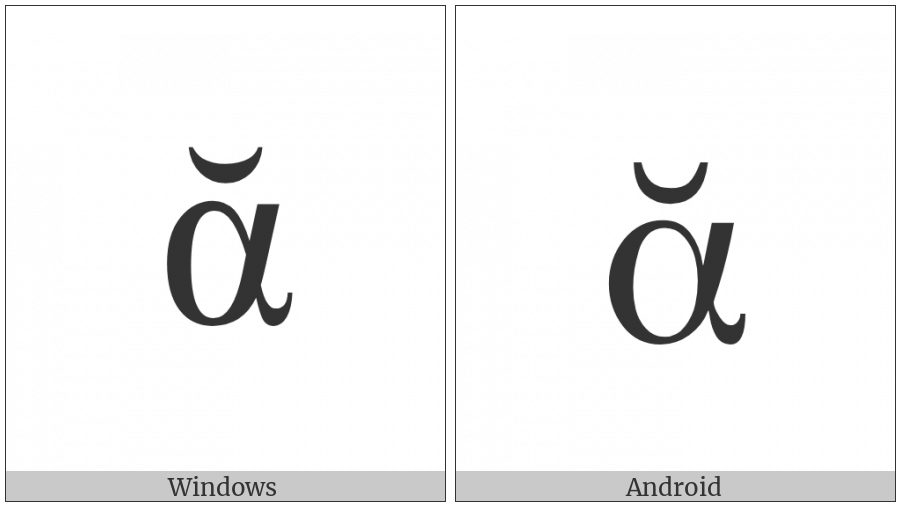 Greek Small Letter Alpha With Vrachy on various operating systems