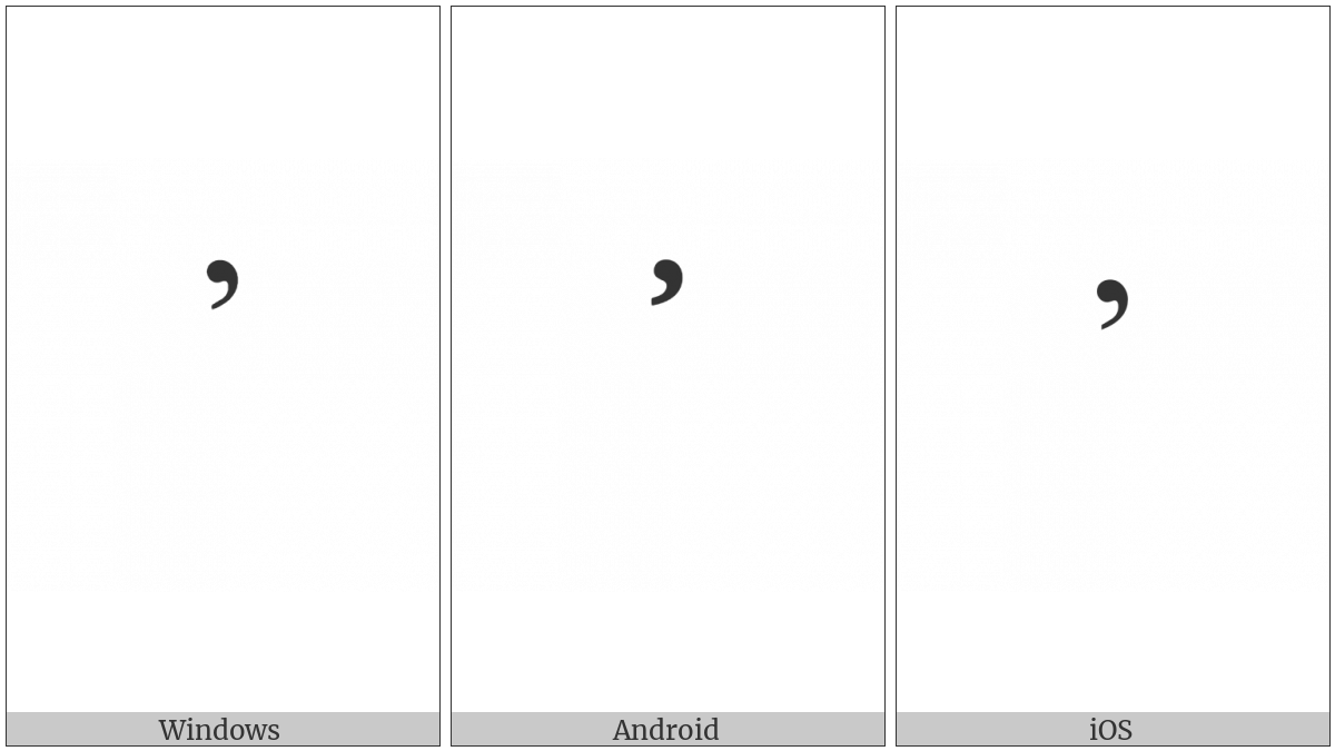 Greek Koronis on various operating systems