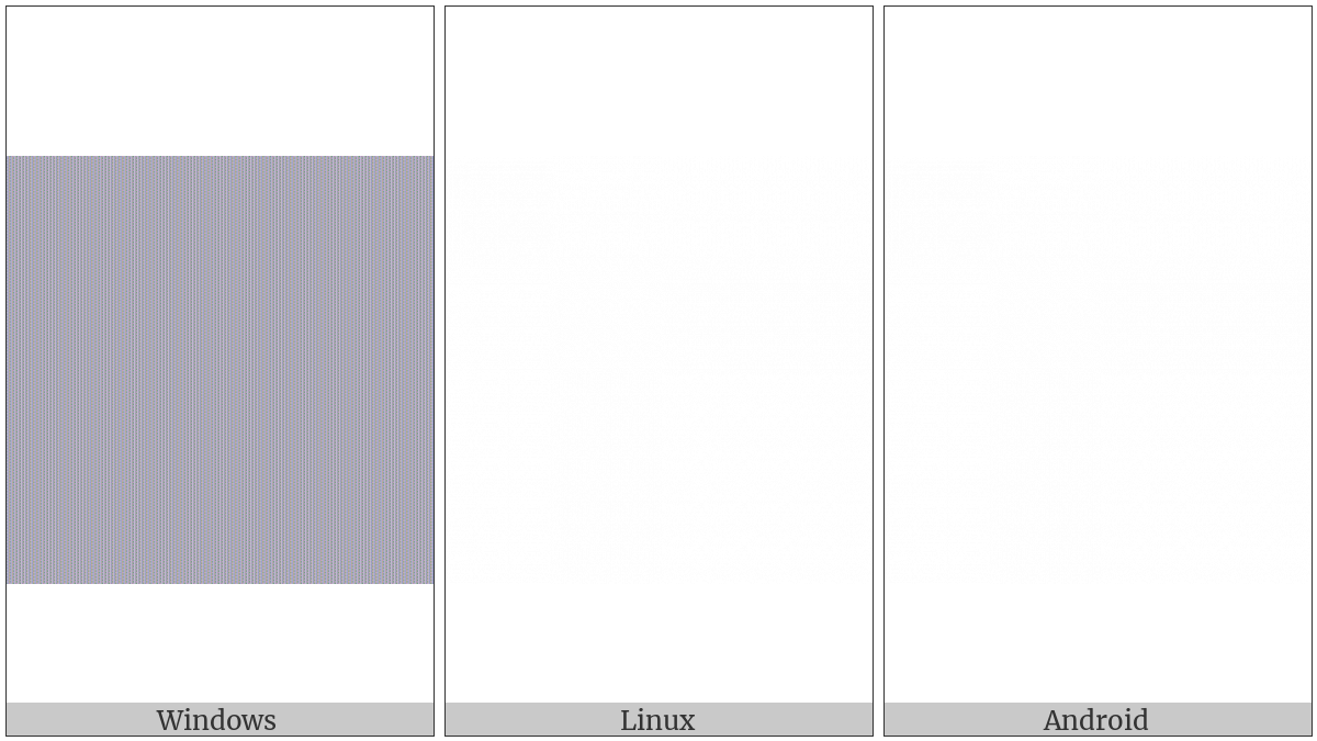 Four-Per-Em Space on various operating systems