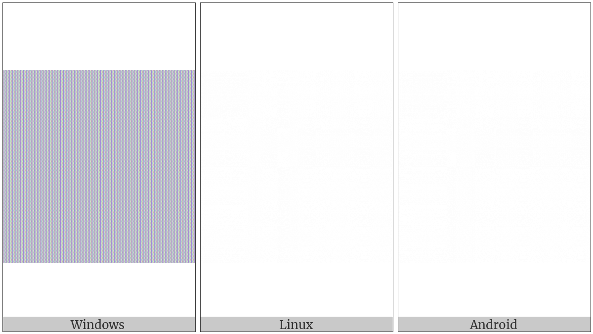 Six-Per-Em Space on various operating systems