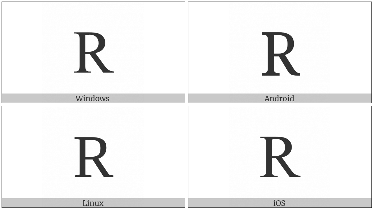 Latin Capital Letter R on various operating systems
