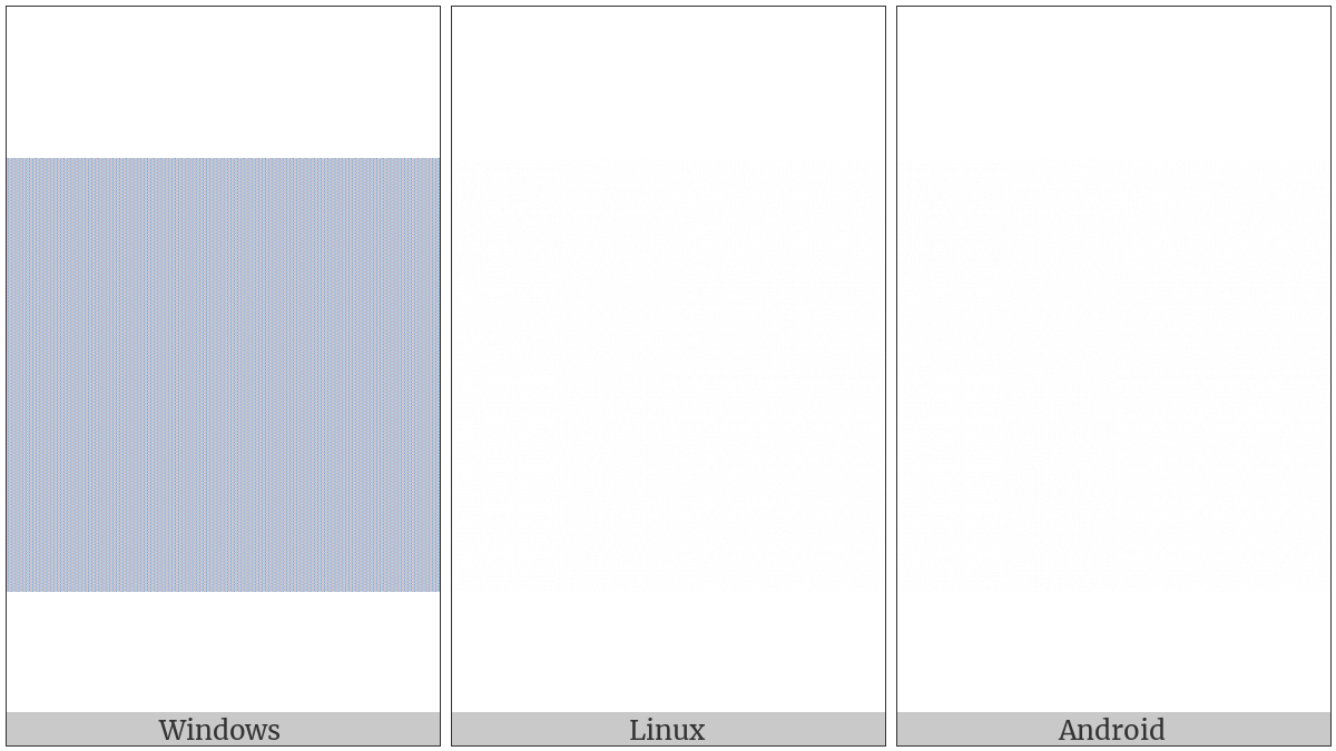Left-To-Right Mark on various operating systems