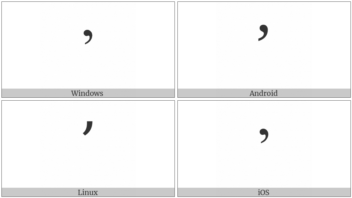 Right Single Quotation Mark on various operating systems
