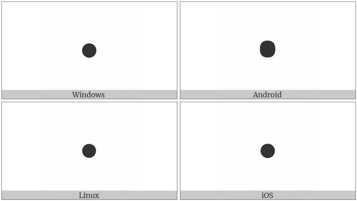 Bullet on various operating systems
