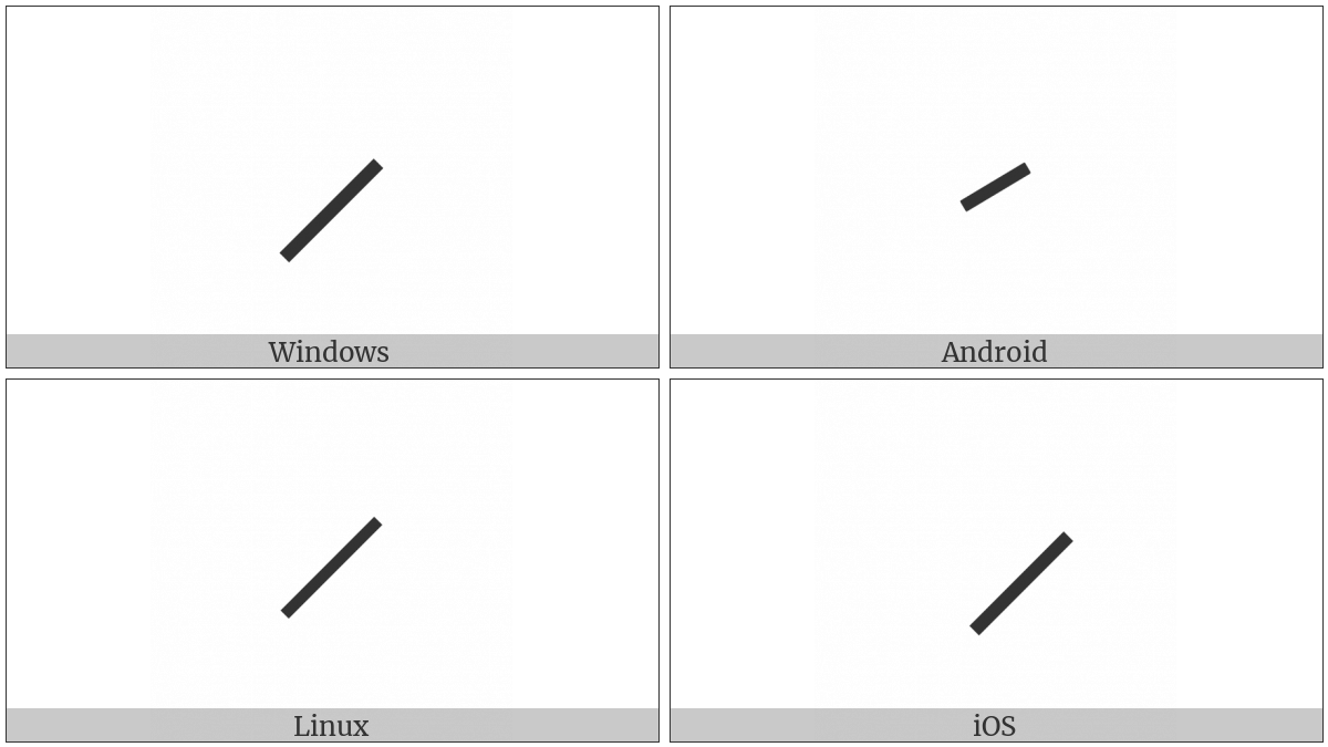 Combining Short Solidus Overlay on various operating systems