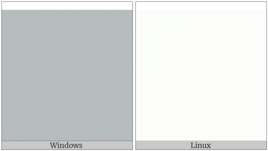 Right-To-Left Embedding on various operating systems