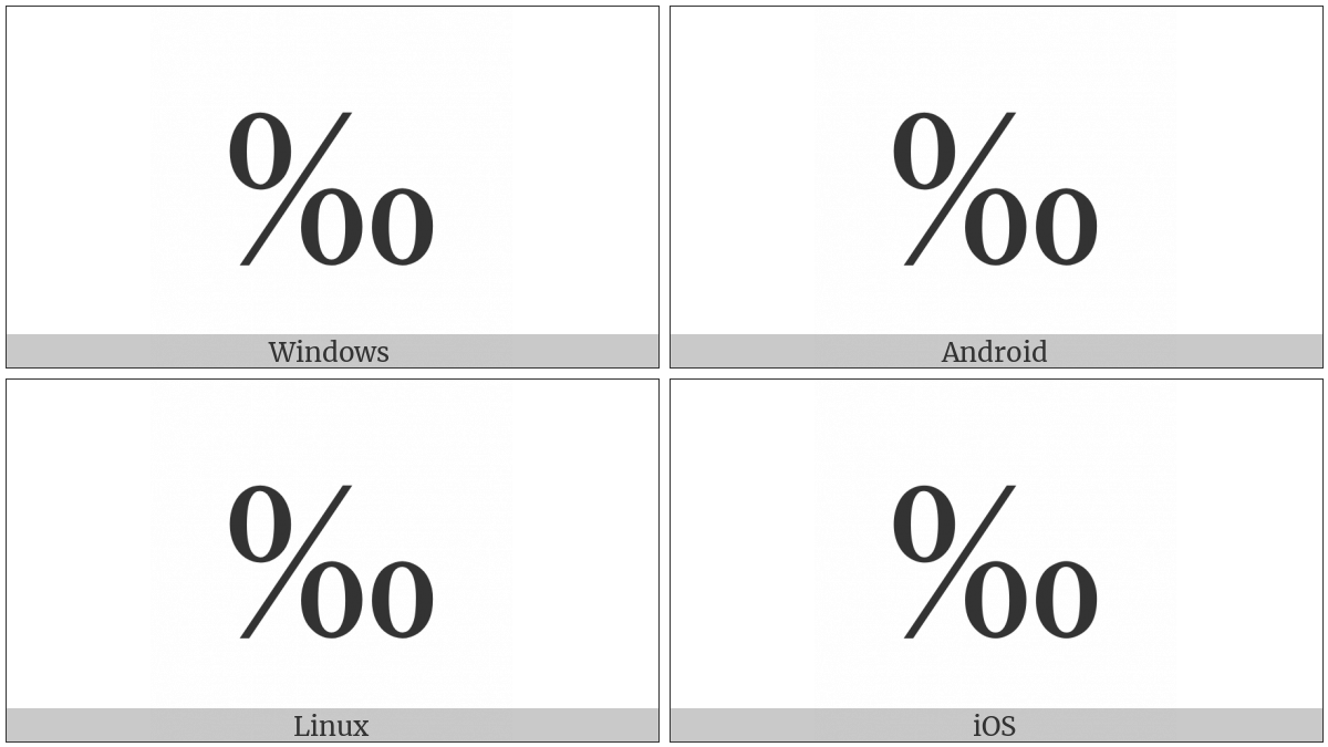 Per Mille Sign on various operating systems