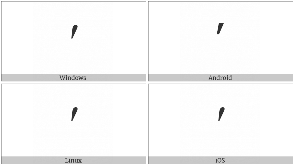 Prime on various operating systems