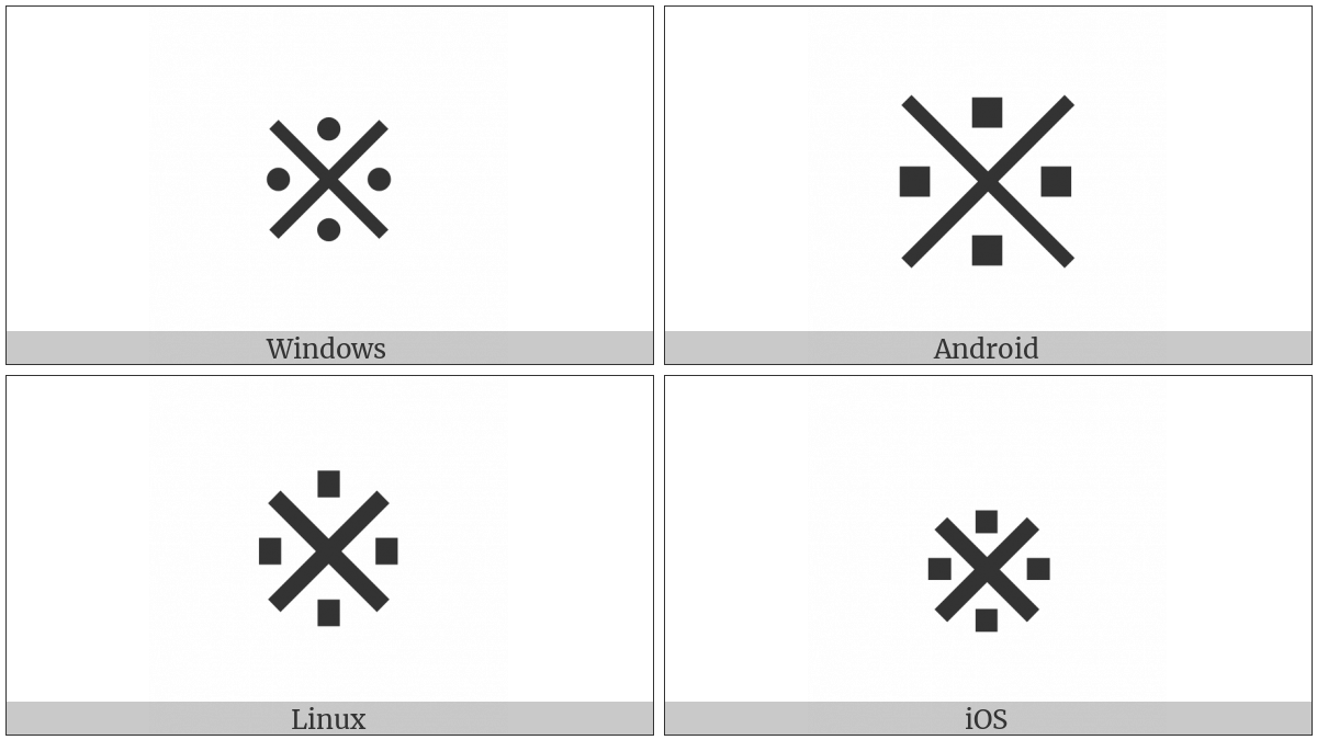 Reference Mark on various operating systems
