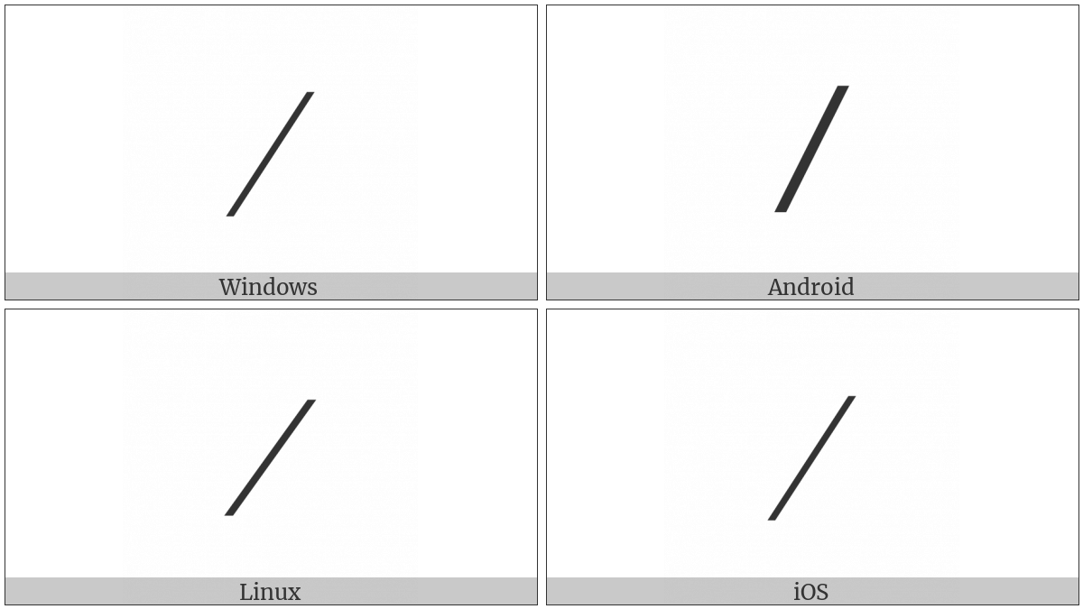 Fraction Slash on various operating systems