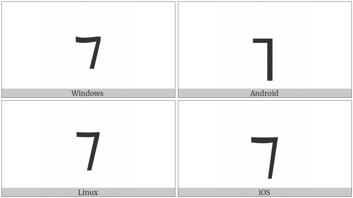 Tironian Sign Et on various operating systems