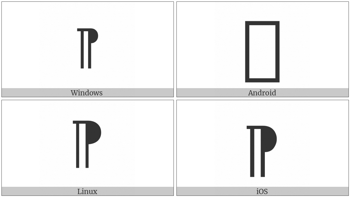 Reversed Pilcrow Sign on various operating systems