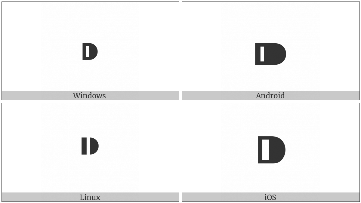 Black Rightwards Bullet on various operating systems