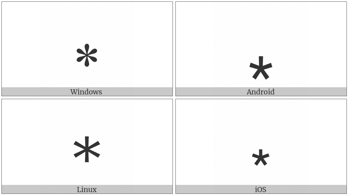 Low Asterisk on various operating systems