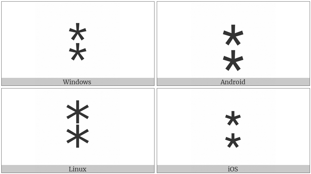 Two Asterisks Aligned Vertically on various operating systems