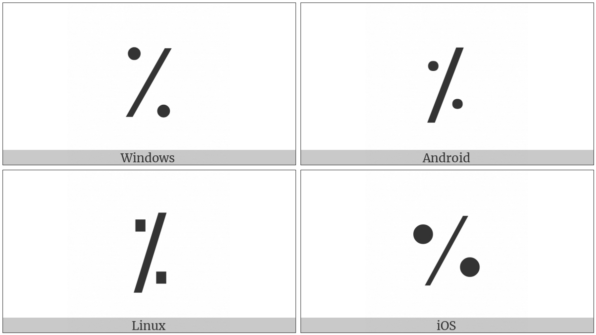 Commercial Minus Sign on various operating systems