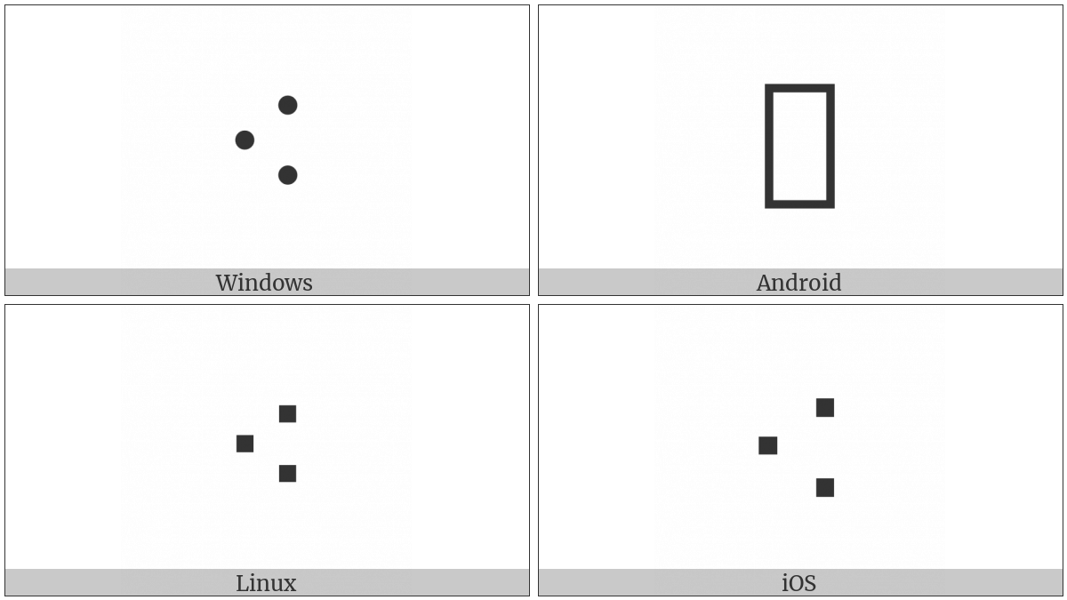 Three Dot Punctuation on various operating systems